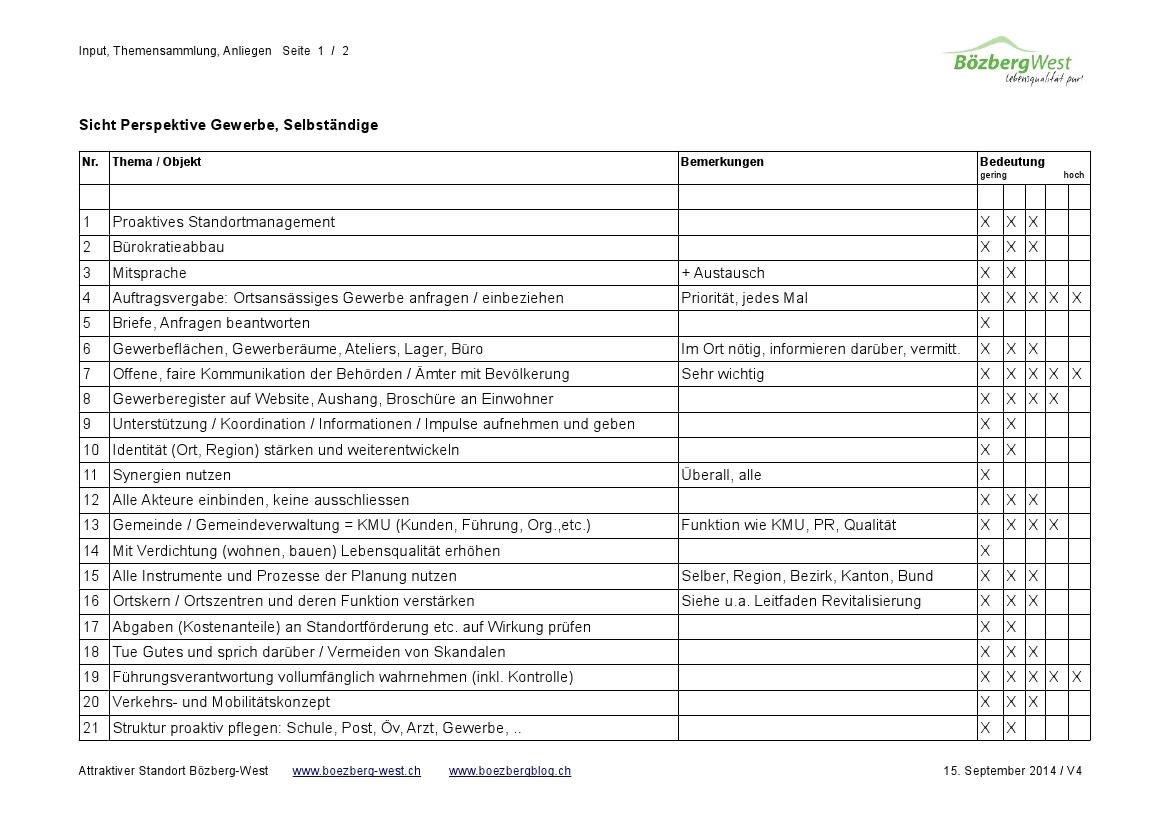 Themensammlung Gewerbe V4 15-09-14_1