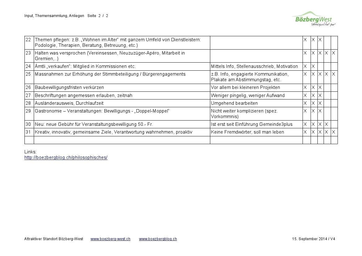 Themensammlung Gewerbe V4 15-09-14_2